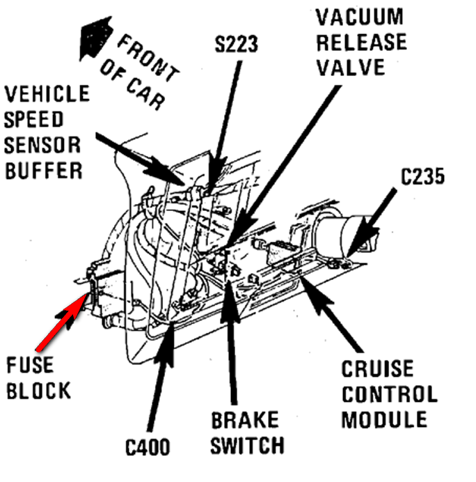 under hood fuse box chevy caprice   33 wiring diagram