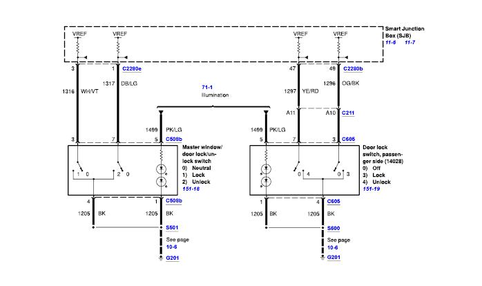 Wiring Diagram Pdf  2002 Ford Windstar Door Ajar Wiring