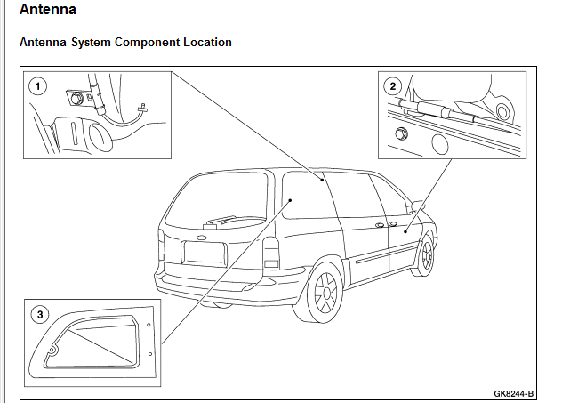 My 2001 Ford Windstar Has A Rear And Passenger Side Defroster That Do Not Work Fuses Have Been