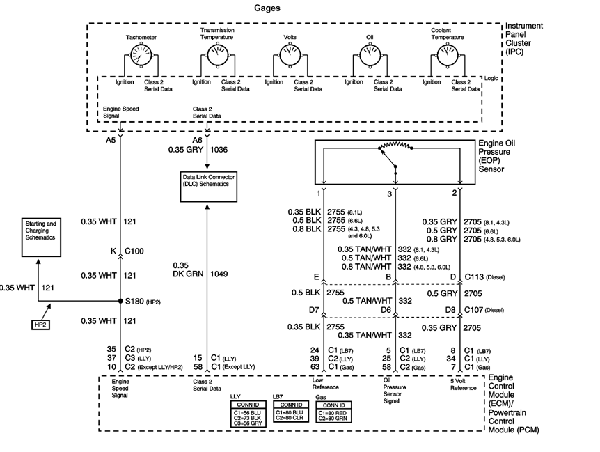 Need A Wiring Diagram For 04 Chevy Duramax Gauge Clusterrhjustanswer: 2004 Duramax Dash Wiring Diagram At Gmaili.net