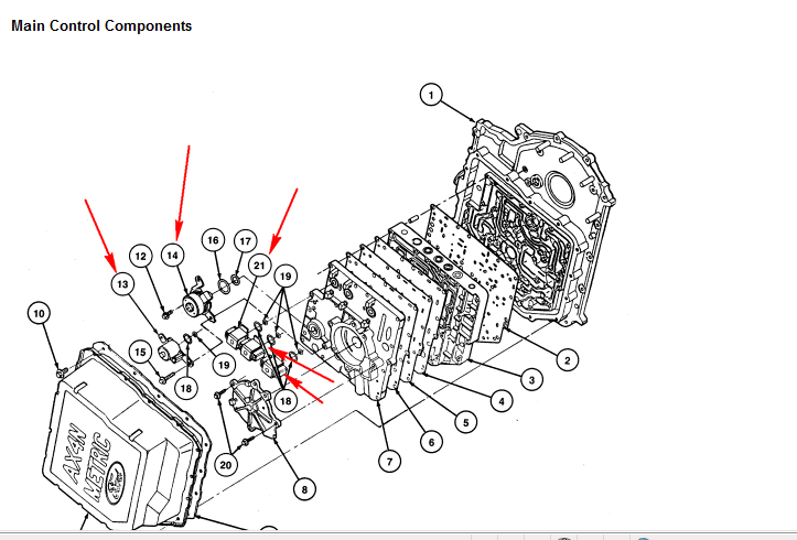 Where Is The Electronic Shift Solenoids On A Ax4n 97 Sable