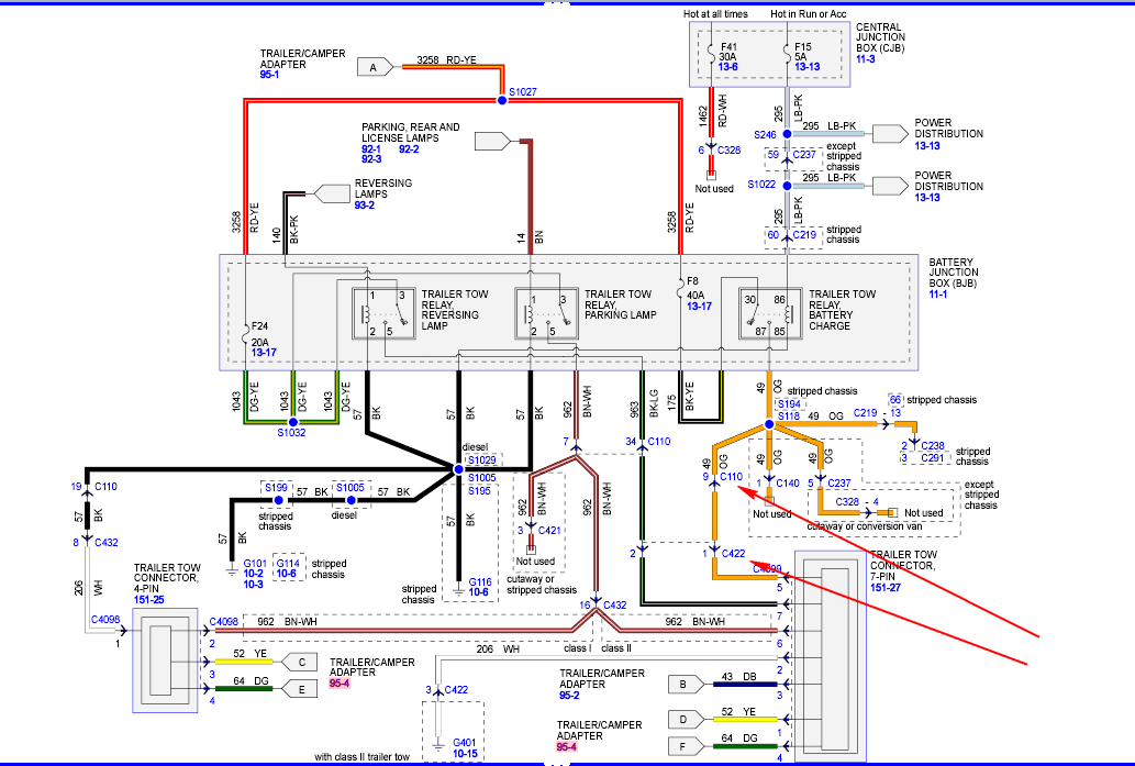 Ford 2008 E350 15 passenger van I am trying to wire a 7 prong
