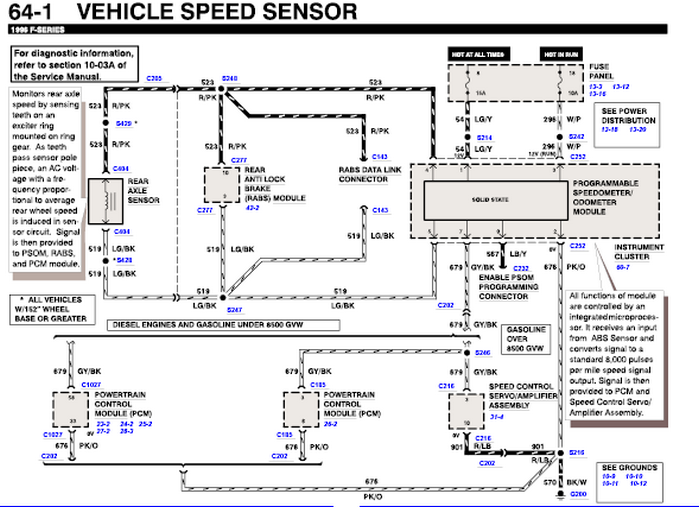 2010 07 18_133750_1 1996 ford f150 speed sensor the emergency brake cables rear brake 1996 Ford F-150 Wiring Diagram at fashall.co
