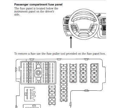 2005 ford explorer xlt fuse panel diagram under dash for a wiring