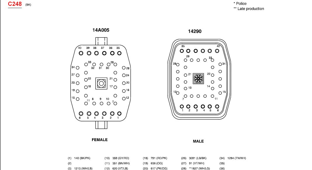 Can Anyone Send Me The Dash Harness Schematics For A 2001