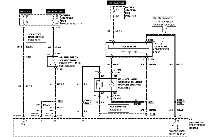 2000 expedition wire diagram block and schematic diagrams u2022 rh lazysupply co 2003 ford expedition 5.4 engine diagram 2003 ford expedition 5.4l engine diagram