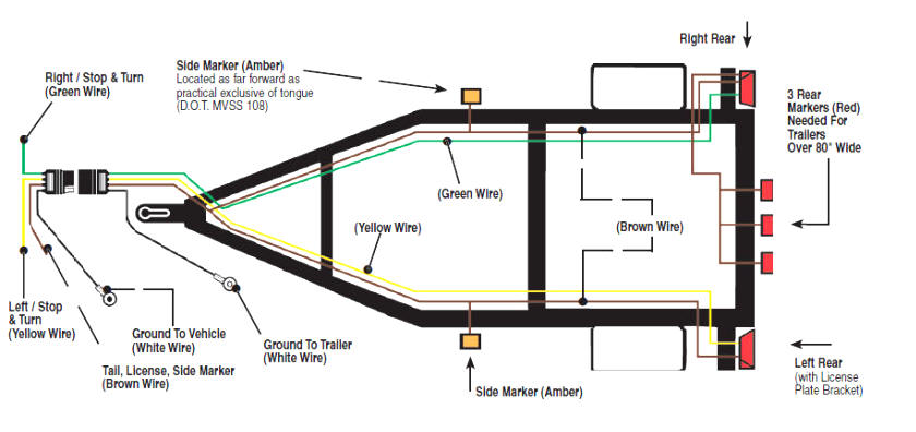 2011 04 25_134444_1 trailer light wiring diagram 4 wire efcaviation com wiring diagram car trailer lights at reclaimingppi.co