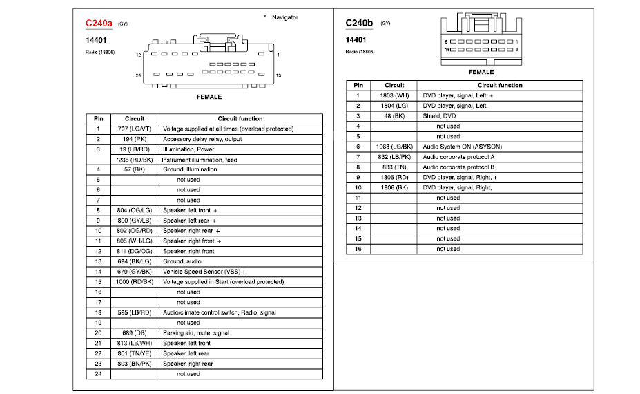 2011 06 19_021653_1 i am replacing a 2006 ford expedition radio p n 6l1t 18c868 aa 2003 expedition radio wiring diagram at panicattacktreatment.co