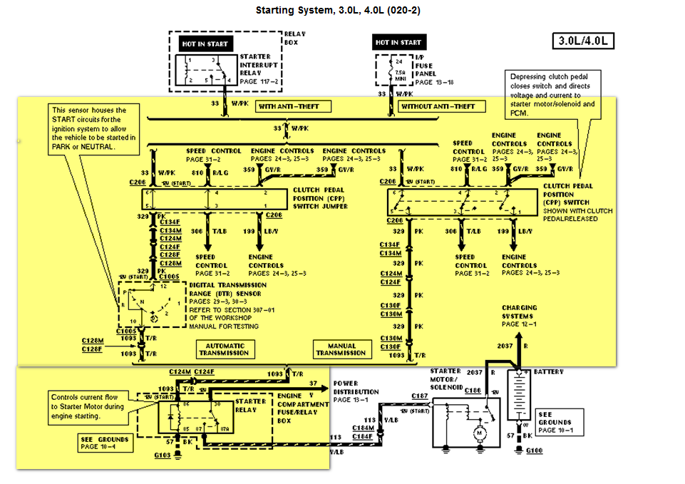 1998 ford ranger (splash; 6 cyl) - will not start (all ... 1995 yamaha scooter wiring diagram schematic 1995 ford ranger wiring diagram schematic #15