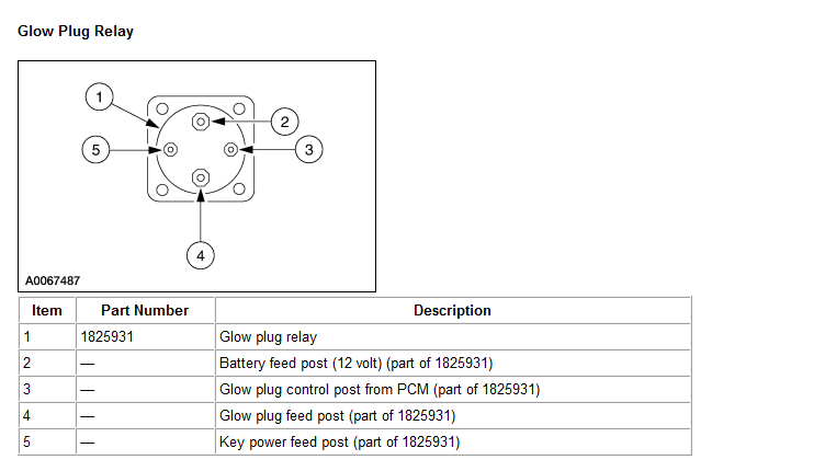 Top Engine Wiring Diagram For 01 Ford F 350 7 3l Turbo Diesel