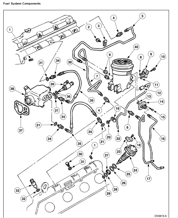 1996 7 3 Fuel System Diagram
