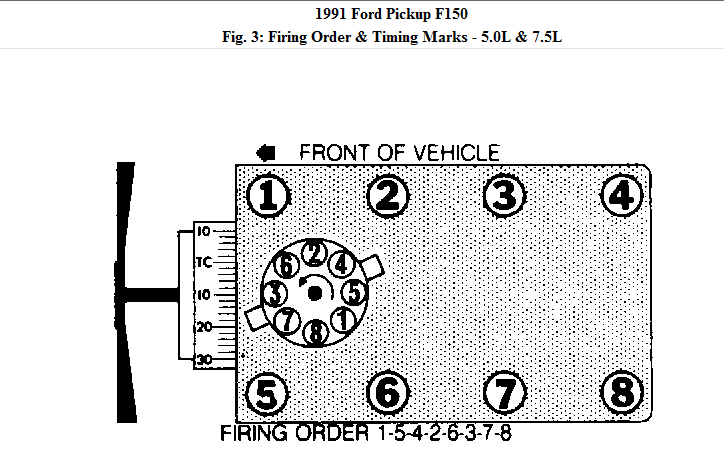 moose i bought a 91 ford f150 with 302 and have crossed some wires ford 302 parts diagram ford 302 plug wire diagram #47