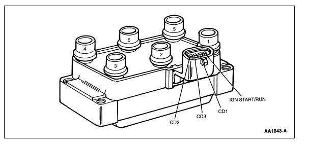 Ranger Spark Plug Wiring Diagram on ford ranger spark plug diagram, 1999 gmc denali spark plug diagram, spark plug index, 2003 ford f150 spark plug numbering diagram, spark plug fuse, 2000 camry spark plug diagram, spark plug relay, spark plug valve, spark plug wire, ford expedition spark plug diagram, spark plug plug, spark plug battery, spark plug operation, 1998 f150 spark plugs diagram, spark plugs for toyota corolla, spark plug solenoid, honda spark plugs diagram, spark plug bmw, spark plugs yamaha venture 1200, small engine cylinder head diagram,
