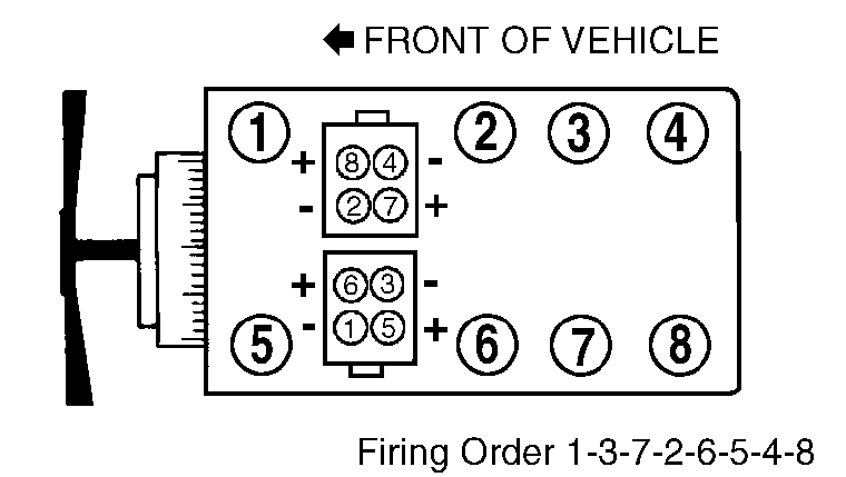 Moose Can You Get Me The Firing Order And A Diagram Of The