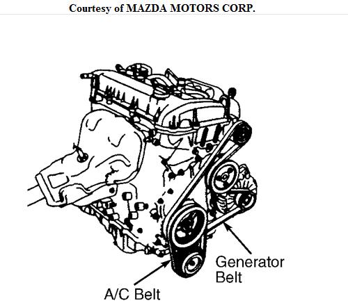 mazda 3 ac compressor location