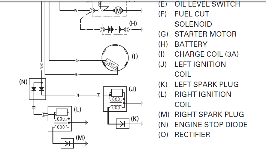 I Have A Gx670 Honda 24 Hp Vtwin Engine It Shut Off Few Days Ago Rhjustanswer: Honda Gxv670 Wiring Diagram At Gmaili.net