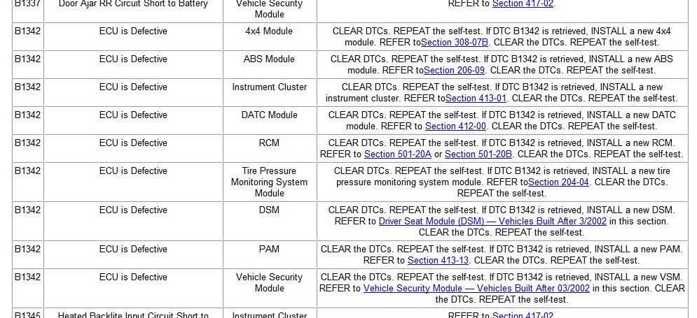 2007 ford f150 code b1342