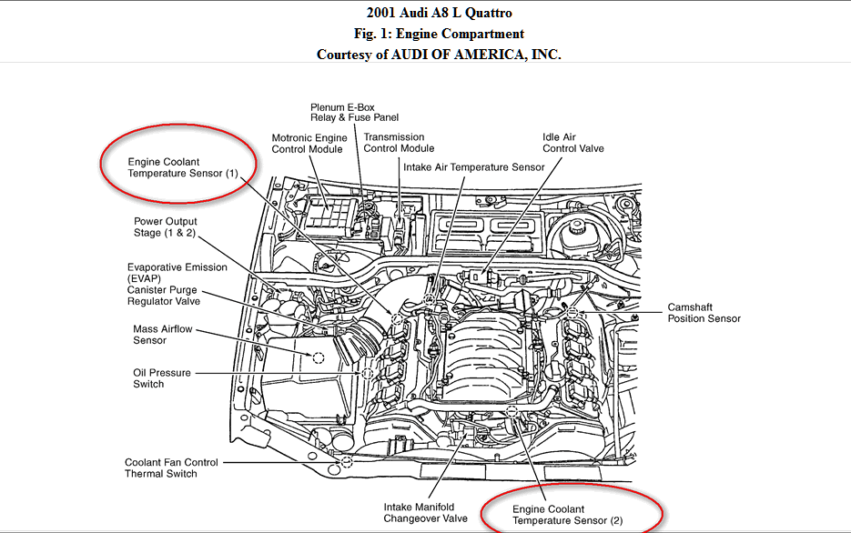 2008 audi a6 engine bay diagram