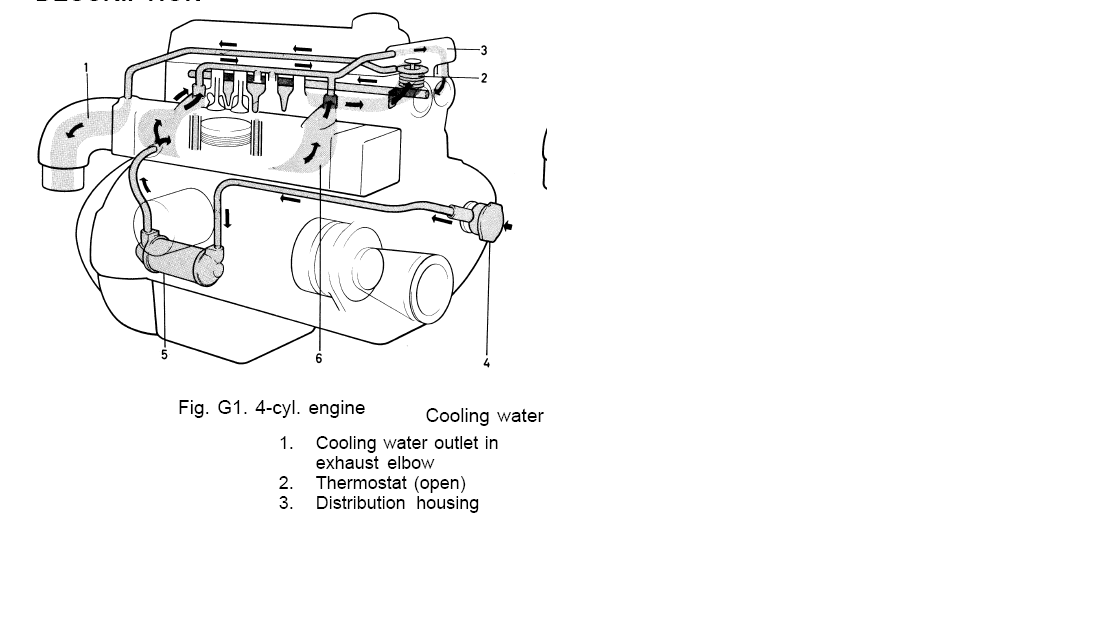 I have an overheating problem on my Volvo AQ130C I asked