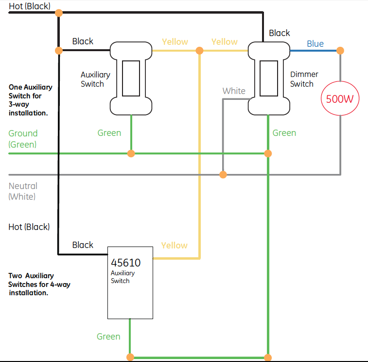 3 way switch wiring diagram for ge z wave ge zwave 3 way light switch 1 switch has 5 wires the other ... 3 way switch wiring diagram for hunter fan
