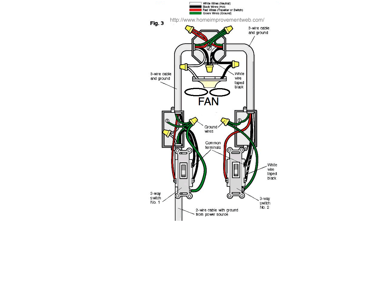 please give me a proper diagram for wiring a ceiling fan with light kit to 2 3