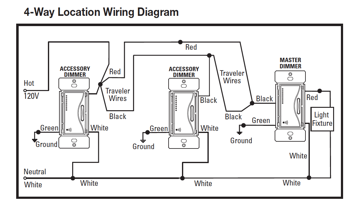 4 way wiring diagram remote western 4 way wiring diagram multiple lights how to wire aspire 4 way switch it is a master dimmer and ...
