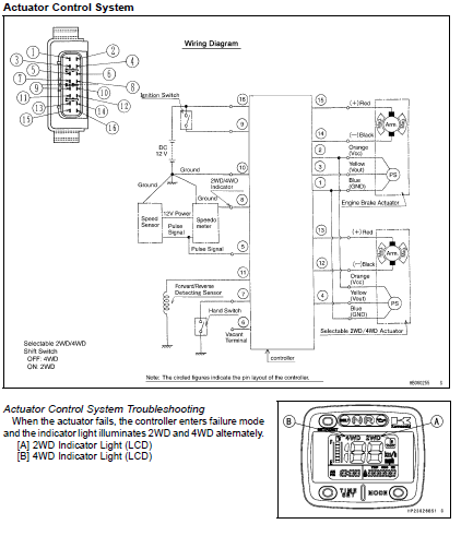 I have a 2007 Kawasaki brute force 750 And I can't get it to go in Kawasaki Brute Force Wiring Diagram on yamaha rhino wiring diagram, yamaha warrior wiring diagram, honda wiring diagram, arctic cat wiring diagram, yamaha blaster wiring diagram, yamaha raptor wiring diagram, yamaha big bear 400 wiring diagram, polaris ranger wiring diagram, polaris scrambler 400 4x4 wiring diagram, yamaha banshee wiring diagram, yamaha yfz450 wiring diagram, yamaha grizzly wiring diagram, can am outlander wiring diagram, polaris sportsman wiring diagram, atv wiring diagram, suzuki lt250r wiring diagram, king quad wiring diagram, kodiak wiring diagram, polaris rzr wiring diagram, suzuki vinson wiring diagram,
