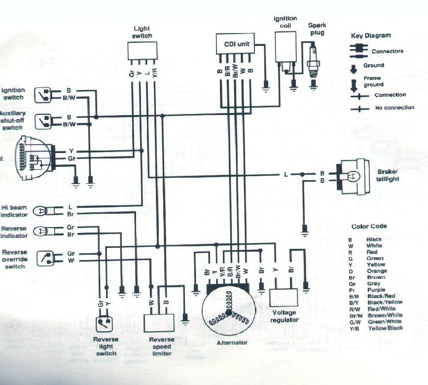 Four Wheeler Wiring Diagram Diagrams Therh7jlsdgfuer4de: Honda 4 Wheeler Wiring Diagram At Gmaili.net