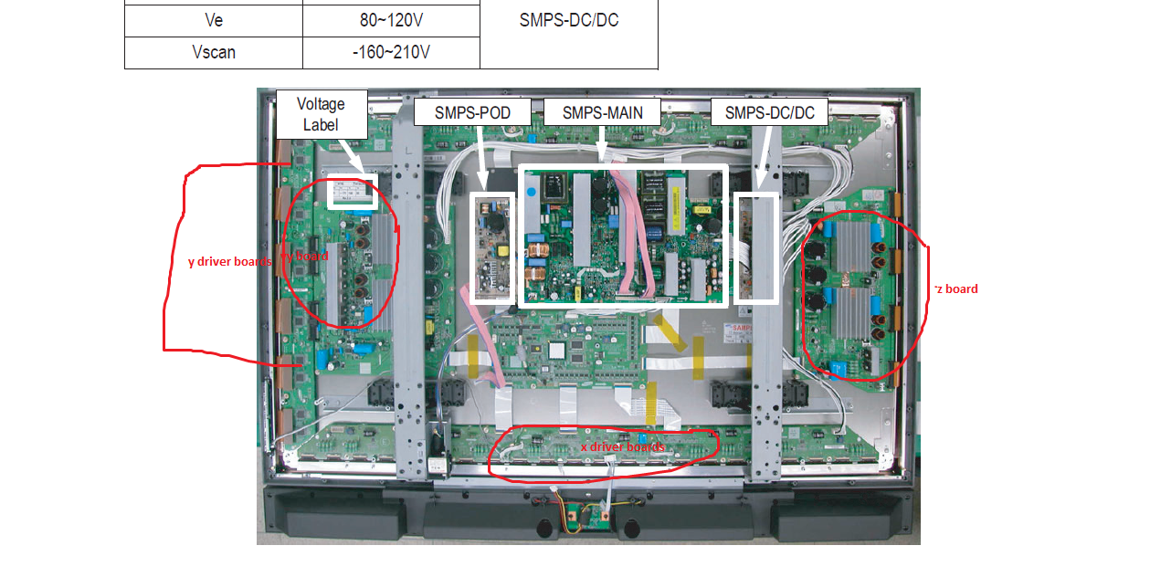 Power Supply Circuit Board Repair Guide And Troubleshooting Of Samsung Tv Schematic Diagram Plasma T 5054 Have Sound No Picture Center Switching Hxe 12