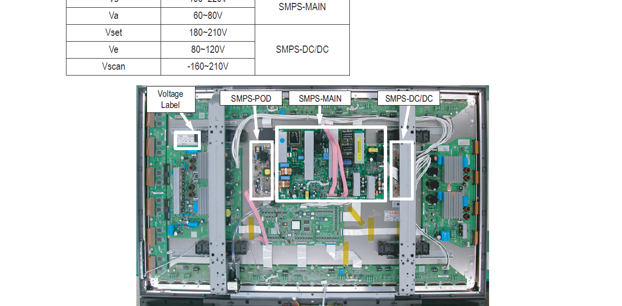 I Have A 2 Year Old 50 Sanyo Dp50474 Plasma Tv Yesterday It Lost 2005 Lg Inch Screen Circuit Boards In Back Of Graphic