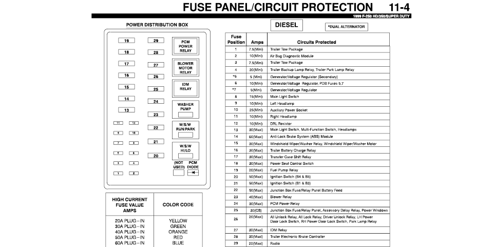1999 f250 fuse box diagram i have a 1999 f250 super duty crew cab i just bought the #15