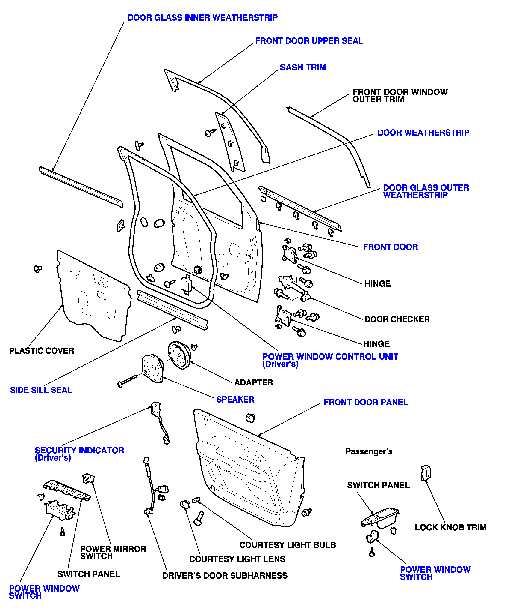 need diagram for driver door actuator  replacing the