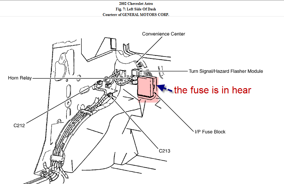 98 Gmc Safari Fuse Diagram Html