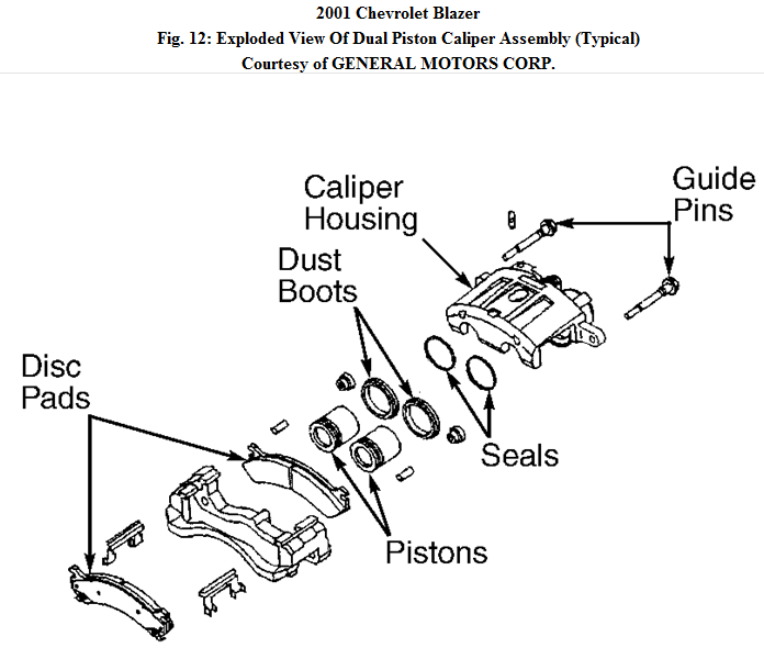 2001 Chevy S10 Wiring Schematic Solutions. I Am Working On My Son S 2001 Chevy S10 Blazer Extreme It Is A 2wd. Wiring. Pin 2000 S10 Wiring Schematic At Eloancard.info