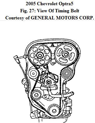 Gm V Belt Diagram