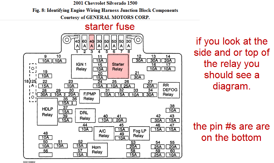 chevy starter relay diagram wiring diagram rh aiandco co chevy starter solenoid wiring chevy starter solenoid diagram