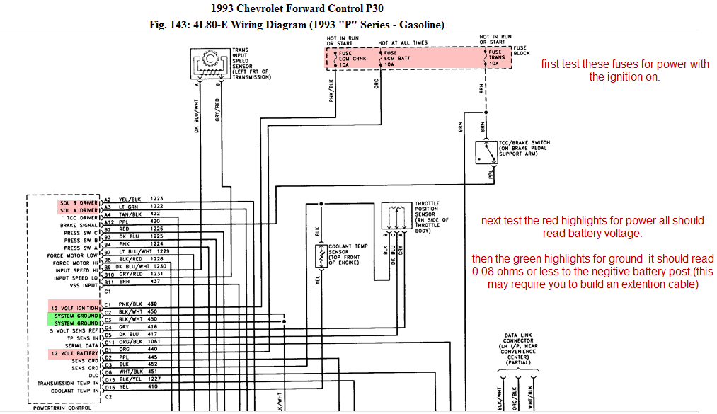 cruise control wiring diagram 99 ford e350 i have a 93 chevy chassis p30 454 ci with allison #8