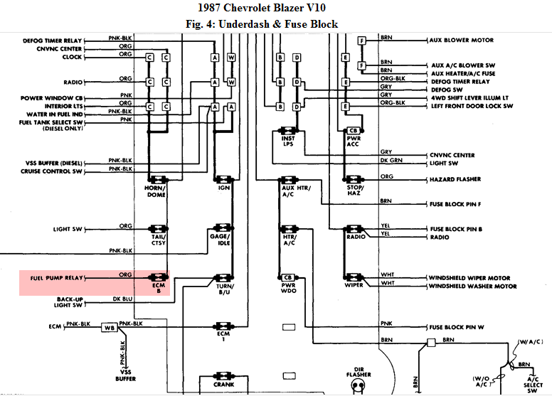 86 jimmy wiring diagram get free image about wiring diagram wire rh linxglobal co 2000 Chevy Blazer Engine Diagram 2000 Chevy S 10 Blazer Dome Light Diagram