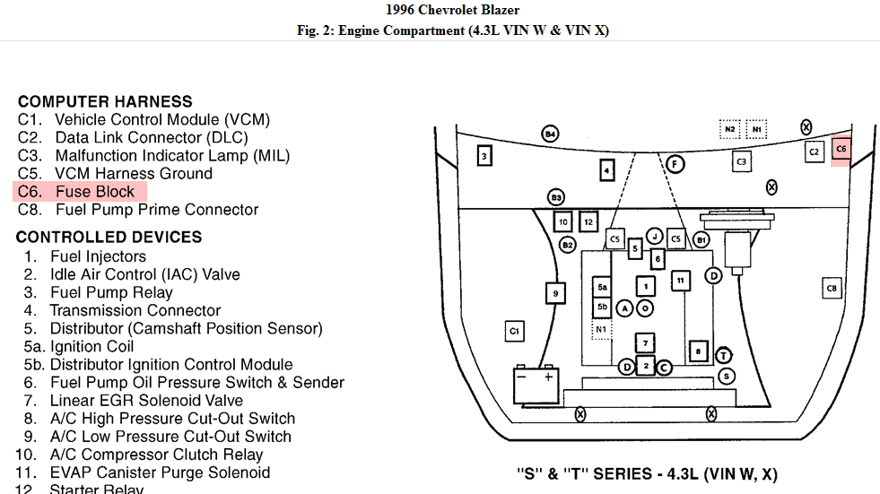 1996 Chevy S10 Wiring Diagram Dlc - wiring diagrams schematics