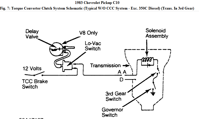 2011 03 28_232622_3 28 2011_4 25 11_pm chevy k1500 1994 chevy 1500 4wd w 4l60e tranny would like 700r4 tcc wiring diagram at panicattacktreatment.co