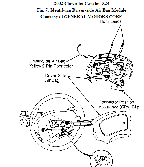 Airbag Wiring Diagram - List of Wiring Diagrams on
