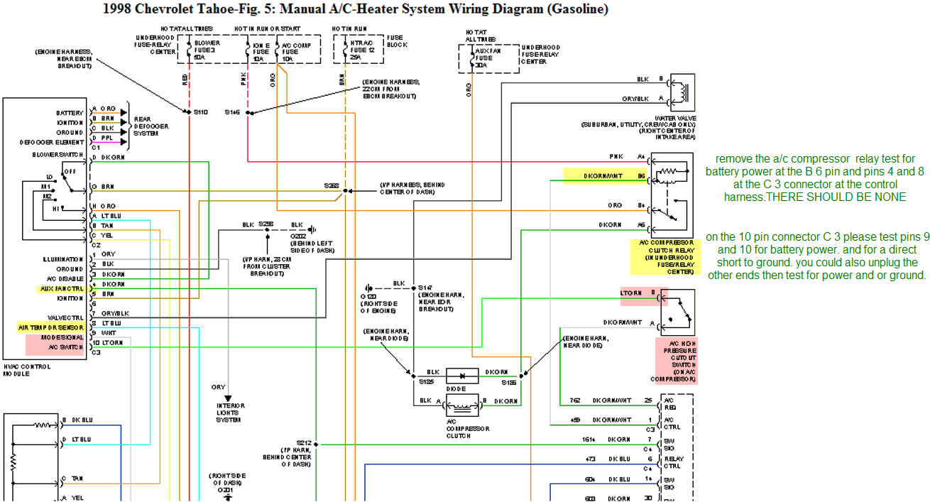2001 Z71 Tahoe Radio Diagram html Autos Post