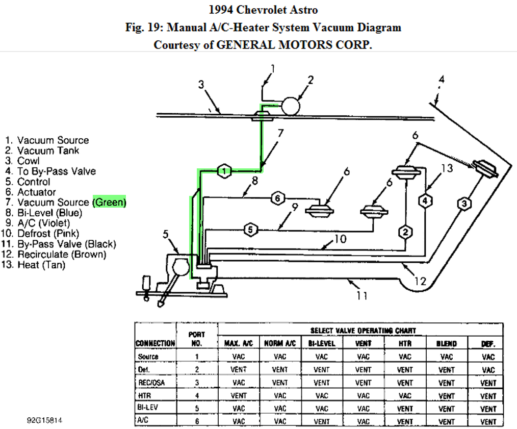 1994 Chevy Astro Engine Diagram Of Switch 41 Wiring Images Hydroboost Power Steering Pump Free Image About 2011 08 10 153850 8 28 07 Am Chev Van V6 The Air Conditioning Is