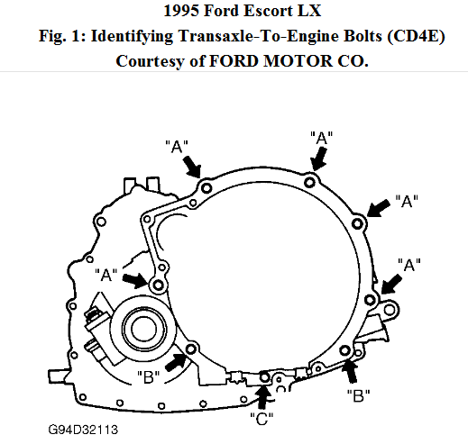 How Do You Remove An Automatic Gearbox From An Ef 1995 Ford Sedan