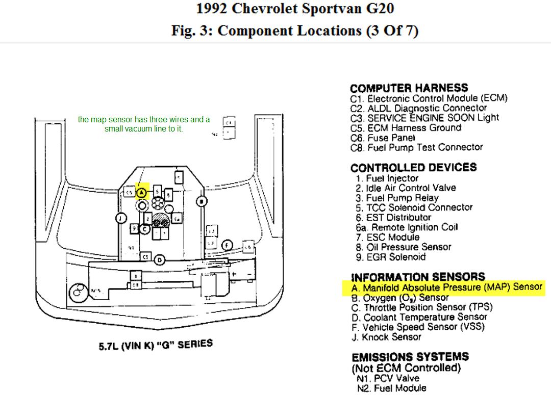 1992 Gmc Vandura 2500 Runs    Failed Emissions   Throttle Body Runs     Idles Good But Blippin