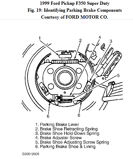 How Do I Adjust My Parking Brake For My 1999 F350 Super Duty With