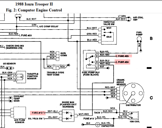 wiring diagram for 1988 isuzu trooper i have a 1988 isuzu trooper 2 that lost power to the fuel ... wiring diagram for 1988 gmc sierra #12