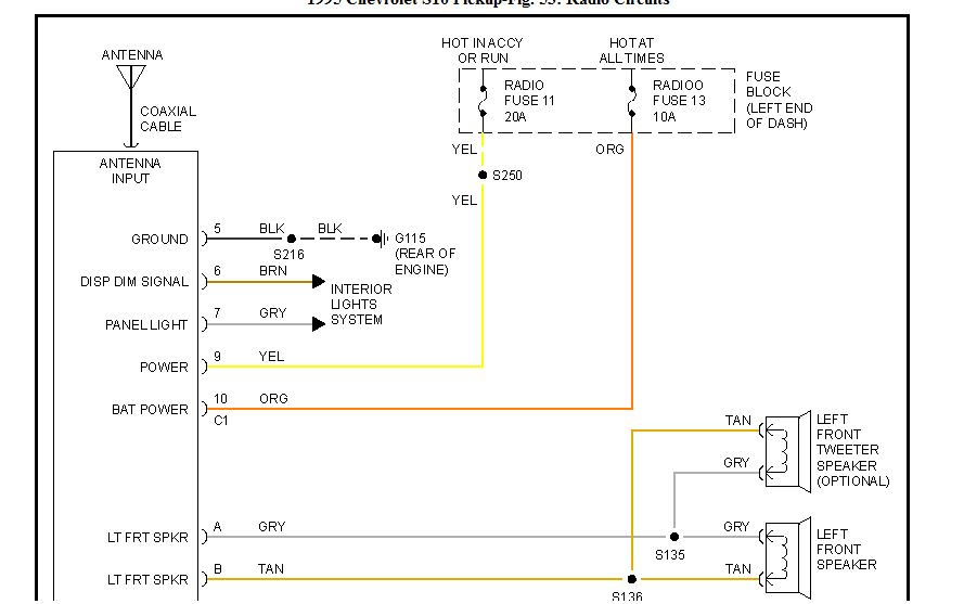 Fine 95 S10 Radio Wiring Diagram Festooning Electrical and Wiring