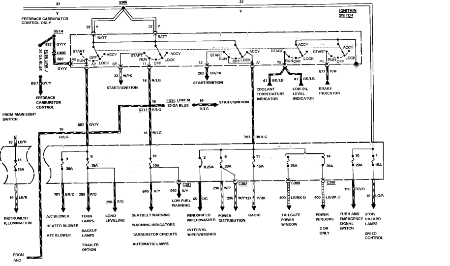 1968 ford country squire wiring diagram   39 wiring