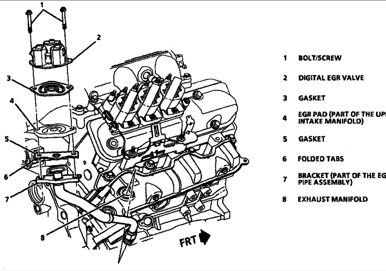 1995 pontiac grand prix engine diagram  pontiac  auto